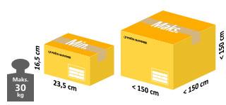 Dovoljena dimenzija in masa paketa